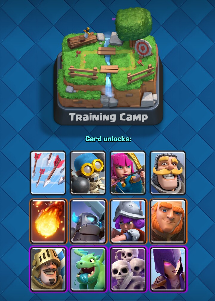 Clash Royale: Clash Royale Tutorial #2 *Arenas and Cards Part 1*